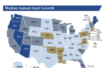 Graphic representing annual asset growth of credit unions