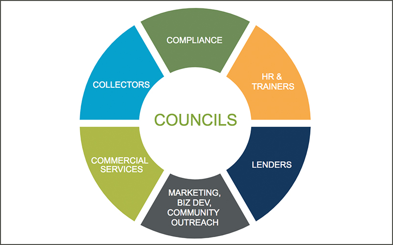 Councils graphic