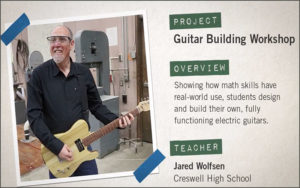 Promotional image of guitar building class