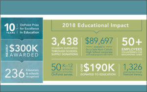 OnPoint Edu Awards 2018 Impact graphic