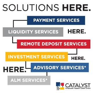 Catalyst Corporate FCU 320x320